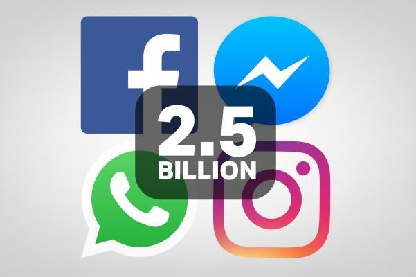 ادغام قابلیت گپ پیام رسان فیس بوک، اینستاگرام و واتس اپ