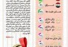 اینفوگرافی؛نگاهی به آمار ازدواجهای فرا ملی در کشور