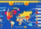 اینفوگرافی؛راهکارهای حذف دلار در مبادلات تجاری