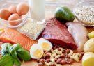 قیمت اقلام خوراکی چه تغییری کرده است؟