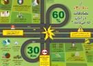 اینفوگرافی؛از ۳۰-۶۰ تصادفات در ایران چه میدانید؟