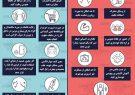 اینفوگرافی؛فاصلهگذاری اجتماعی به زبان ساده